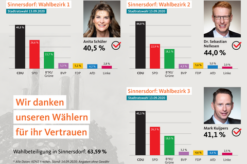 kommunalwahl2020-stadtrat-pulheim-sinnersdorf.png